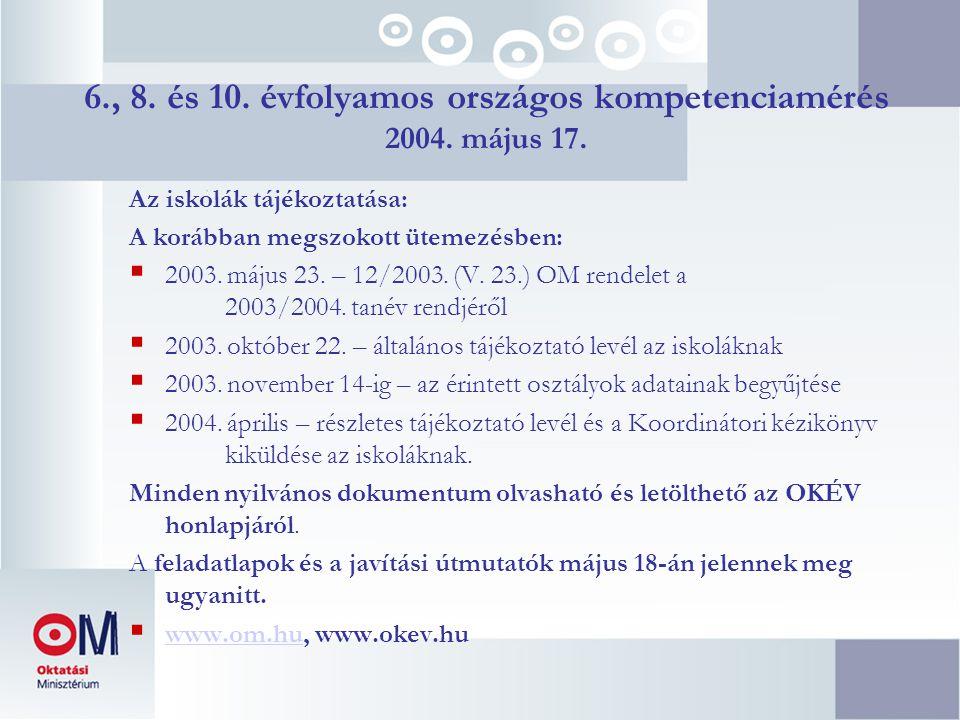 6., 8. és 10. évfolyamos országos kompetenciamérés 2004. május 17. Az iskolák tájékoztatása: A korábban megszokott ütemezésben:  2003. május 23. – 12