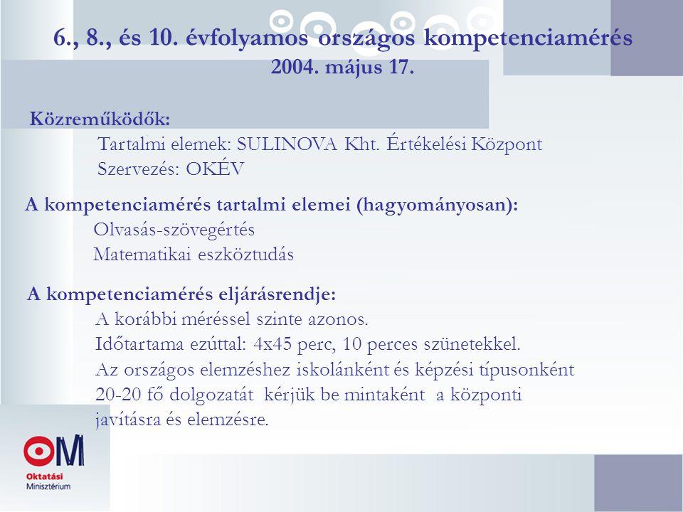 A kompetenciamérés tartalmi elemei (hagyományosan): Olvasás-szövegértés Matematikai eszköztudás A kompetenciamérés eljárásrendje: A korábbi méréssel s