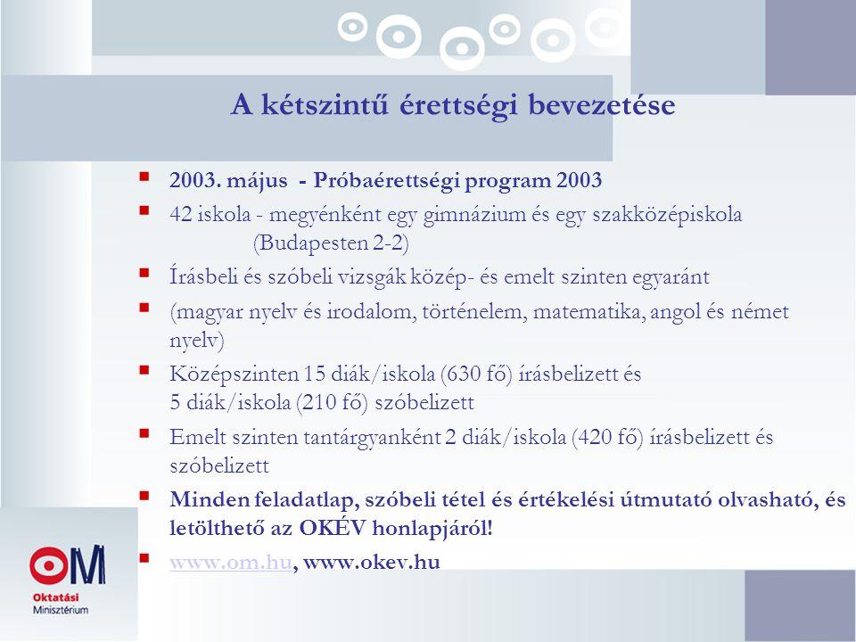 A kétszintű érettségi bevezetése  2003. május - Próbaérettségi program 2003  42 iskola - megyénként egy gimnázium és egy szakközépiskola (Budapesten