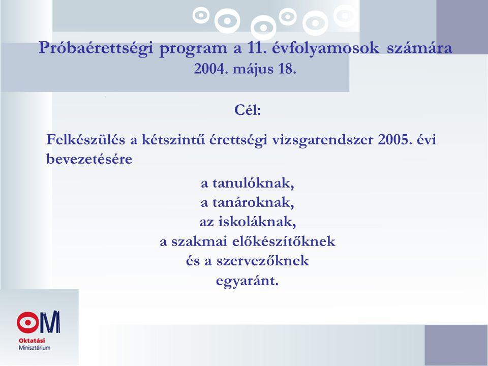 Próbaérettségi program a 11. évfolyamosok számára 2004. május 18. Cél: Felkészülés a kétszintű érettségi vizsgarendszer 2005. évi bevezetésére a tanul