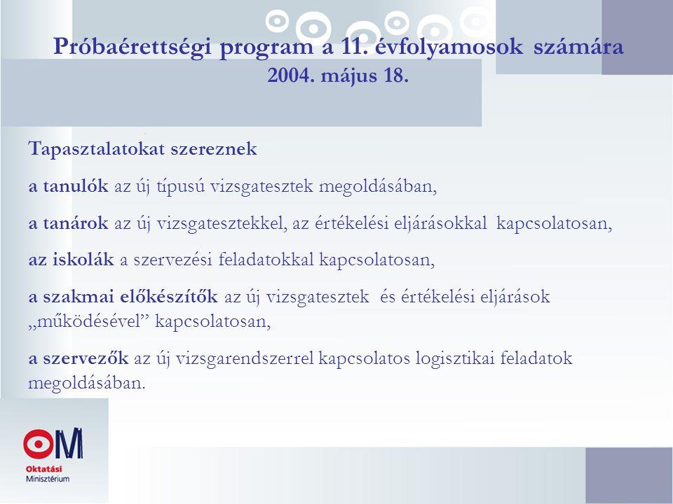 Próbaérettségi program a 11. évfolyamosok számára 2004. május 18. Tapasztalatokat szereznek a tanulók az új típusú vizsgatesztek megoldásában, a tanár