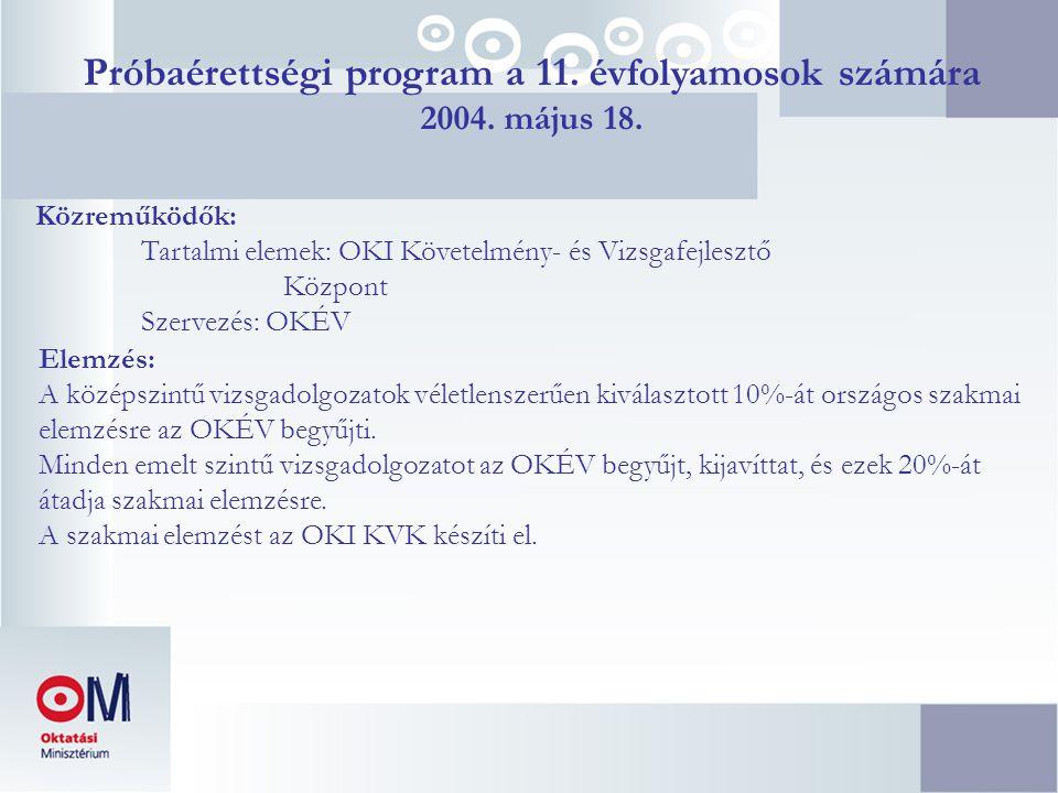 Próbaérettségi program a 11. évfolyamosok számára 2004. május 18. Közreműködők: Tartalmi elemek: OKI Követelmény- és Vizsgafejlesztő Központ Szervezés