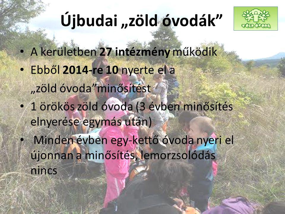"""Újbudai """"zöld óvodák"""" A kerületben 27 intézmény működik Ebből 2014-re 10 nyerte el a """"zöld óvoda""""minősítést 1 örökös zöld óvoda (3 évben minősítés eln"""