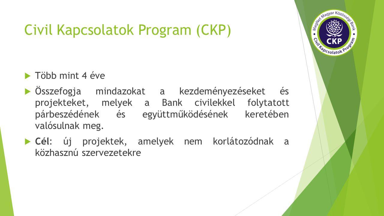 Civil Kapcsolatok Program (CKP)  Több mint 4 éve  Összefogja mindazokat a kezdeményezéseket és projekteket, melyek a Bank civilekkel folytatott párbeszédének és együttműködésének keretében valósulnak meg.