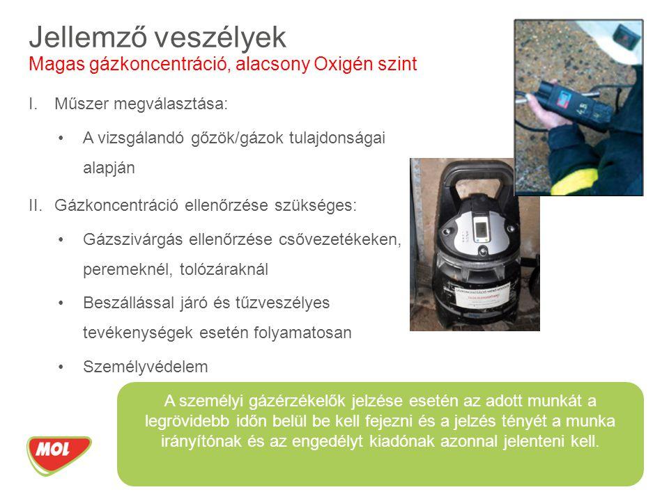 I.Műszer megválasztása: A vizsgálandó gőzök/gázok tulajdonságai alapján II.Gázkoncentráció ellenőrzése szükséges: Gázszivárgás ellenőrzése csővezetékeken, peremeknél, tolózáraknál Beszállással járó és tűzveszélyes tevékenységek esetén folyamatosan Személyvédelem Jellemző veszélyek Magas gázkoncentráció, alacsony Oxigén szint A személyi gázérzékelők jelzése esetén az adott munkát a legrövidebb időn belül be kell fejezni és a jelzés tényét a munka irányítónak és az engedélyt kiadónak azonnal jelenteni kell.