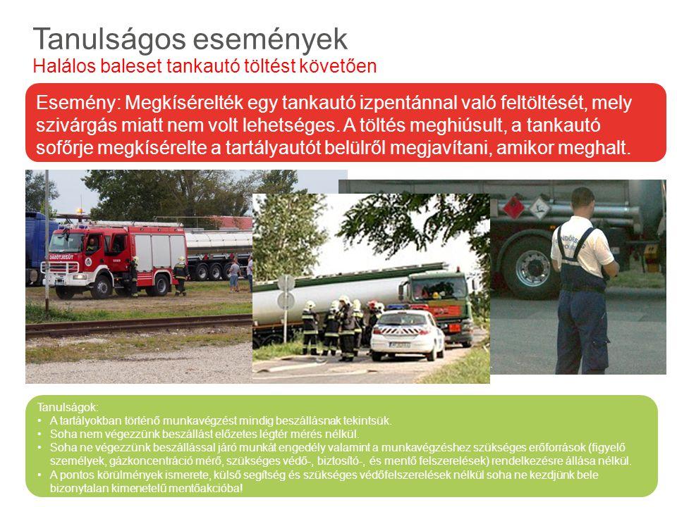 Előforduló veszélyes anyagok és tulajdonságaik Tanulságos események Halálos baleset tankautó töltést követően Tanulságok: A tartályokban történő munka