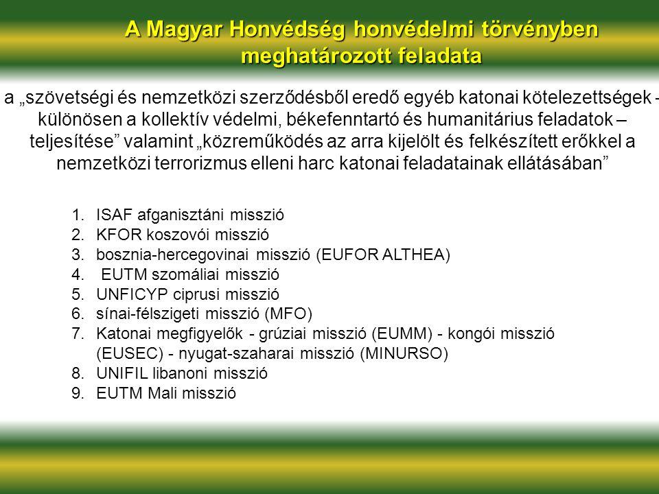 """A Magyar Honvédség honvédelmi törvényben meghatározott feladata a """"szövetségi és nemzetközi szerződésből eredő egyéb katonai kötelezettségek - különös"""