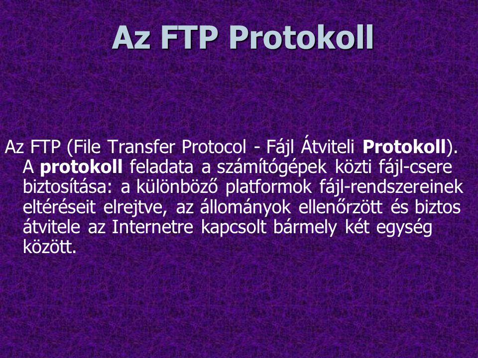 Az FTP Protokoll Az FTP (File Transfer Protocol - Fájl Átviteli Protokoll).
