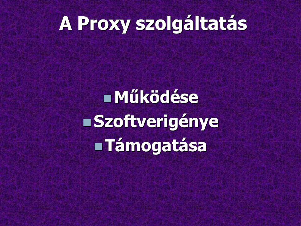 A Proxy szolgáltatás Működése Működése Szoftverigénye Szoftverigénye Támogatása Támogatása
