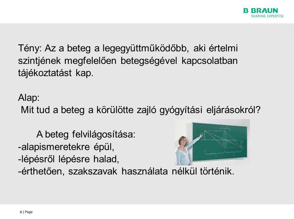 Tény: Az a beteg a legegyüttműködőbb, aki értelmi szintjének megfelelően betegségével kapcsolatban tájékoztatást kap. Alap: Mit tud a beteg a körülött