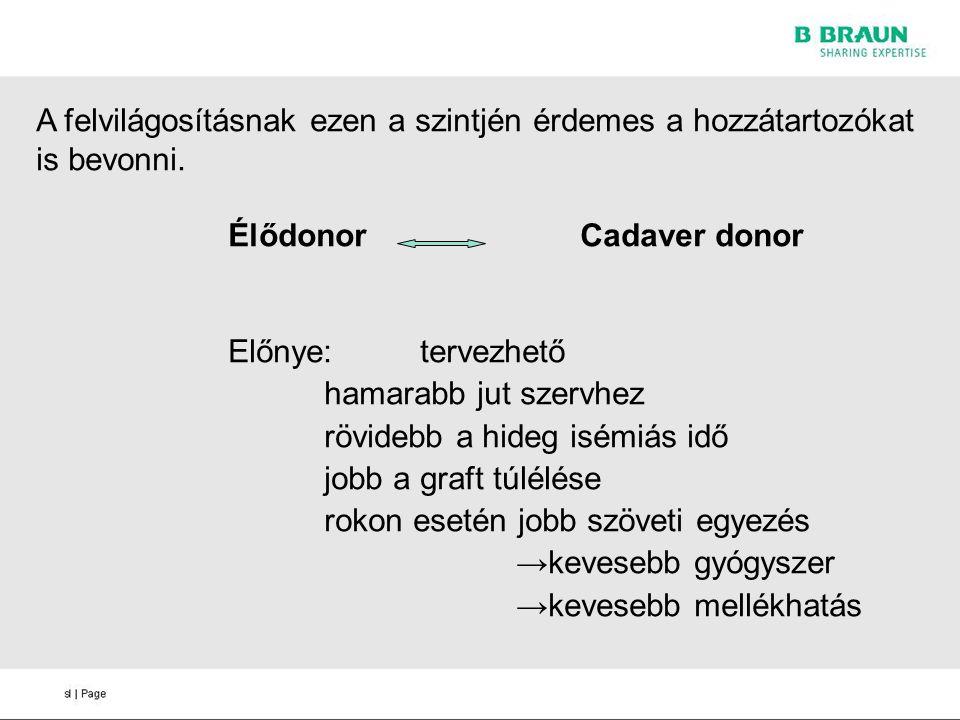 A felvilágosításnak ezen a szintjén érdemes a hozzátartozókat is bevonni. Élődonor Cadaver donor Előnye:tervezhető hamarabb jut szervhez rövidebb a hi