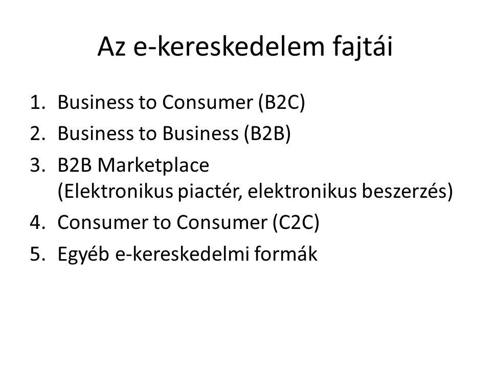 Az e-kereskedelem fajtái 1.Business to Consumer (B2C) 2.Business to Business (B2B) 3.B2B Marketplace (Elektronikus piactér, elektronikus beszerzés) 4.