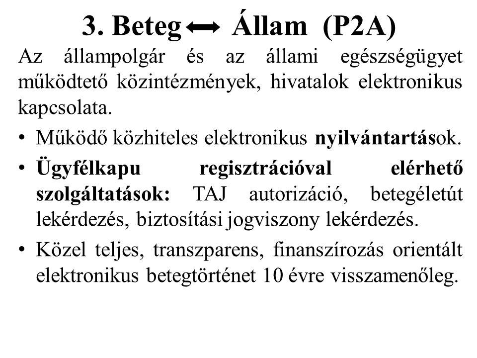 3. Beteg Állam (P2A) Az állampolgár és az állami egészségügyet működtető közintézmények, hivatalok elektronikus kapcsolata. Működő közhiteles elektron