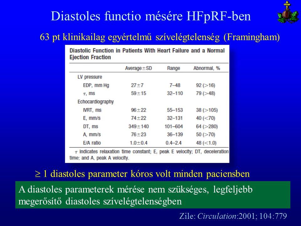 Diastoles functio mésére HFpRF-ben 63 pt klinikailag egyértelmű szívelégtelenség (Framingham)  1 diastoles parameter kóros volt minden paciensben A d