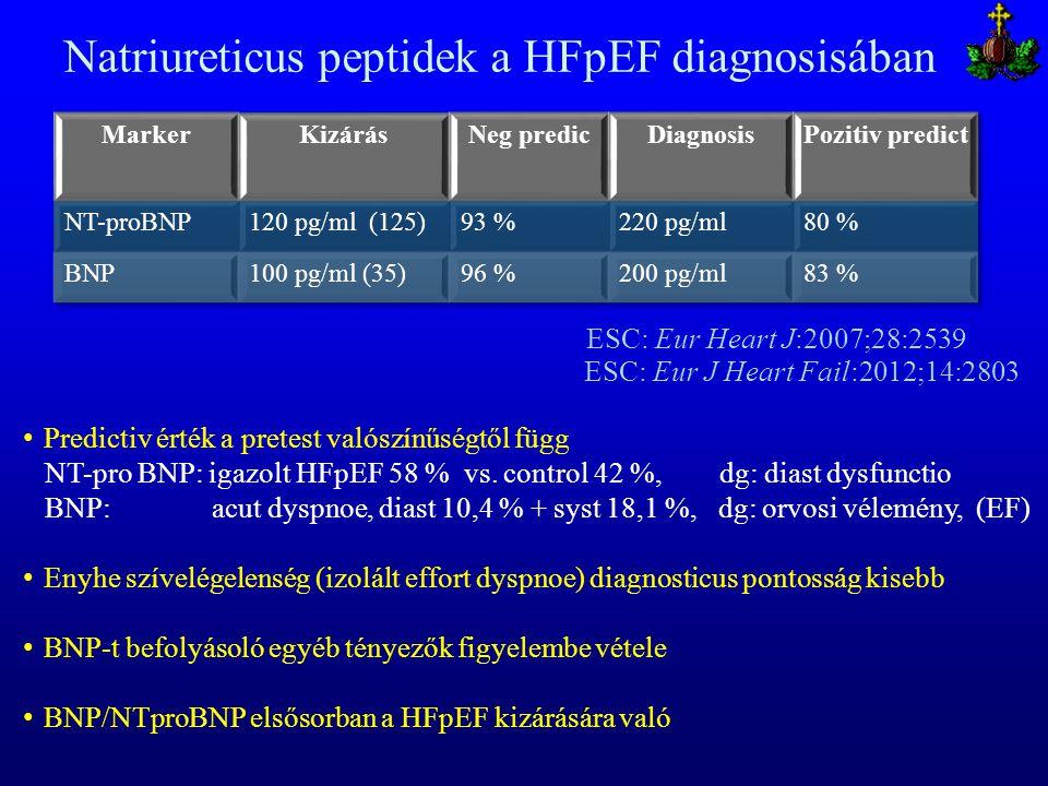 Natriureticus peptidek a HFpEF diagnosisában ESC: Eur Heart J:2007;28:2539 Predictiv érték a pretest valószínűségtől függ NT-pro BNP: igazolt HFpEF 58