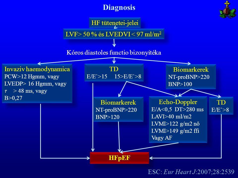 Diagnosis HF tütenetei-jelei LVF> 50 % és LVEDVI < 97 ml/m 2 Invaziv haemodynamica PCW>12 Hgmm, vagy LVEDP> 16 Hgmm, vagy  > 48 ms, vagy B>0,27 Invaz