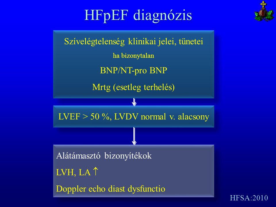 HFpEF diagnózis Szívelégtelenség klinikai jelei, tünetei ha bizonytalan BNP/NT-pro BNP Mrtg (esetleg terhelés) Szívelégtelenség klinikai jelei, tünete