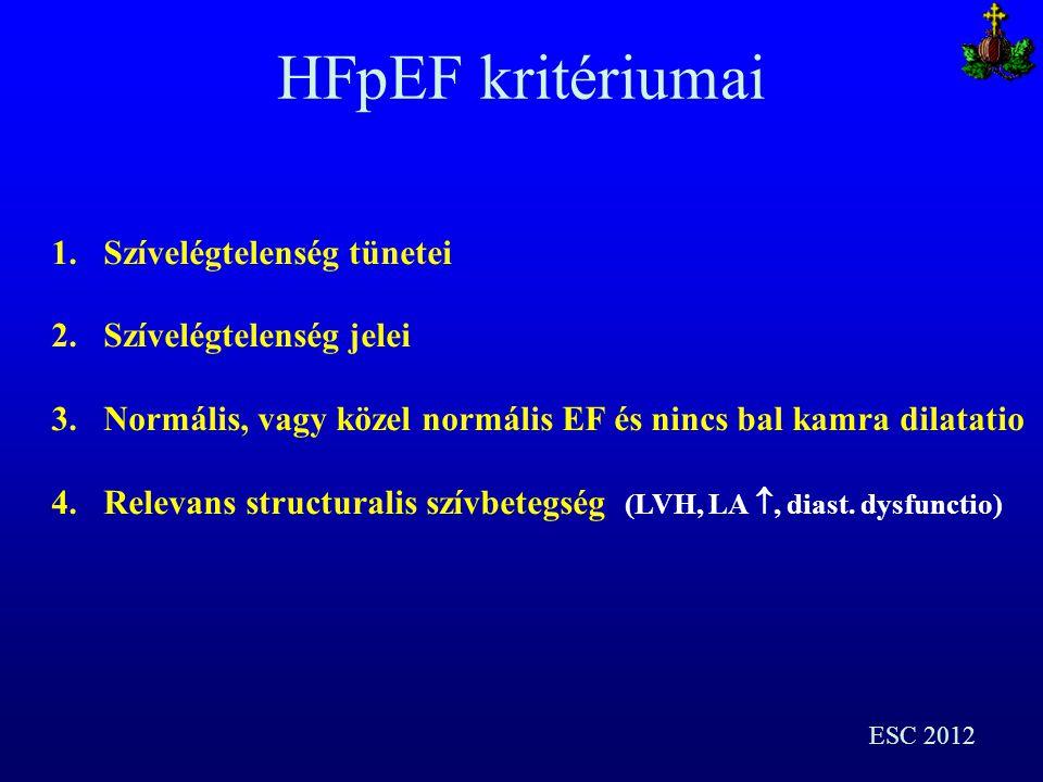 HFpEF kritériumai 1.Szívelégtelenség tünetei 2.Szívelégtelenség jelei 3.Normális, vagy közel normális EF és nincs bal kamra dilatatio 4.Relevans struc