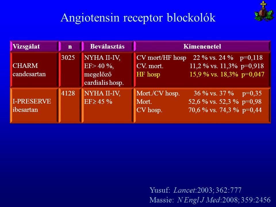 Angiotensin receptor blockolók Yusuf: Lancet:2003; 362:777 Massie: N Engl J Med:2008; 359:2456