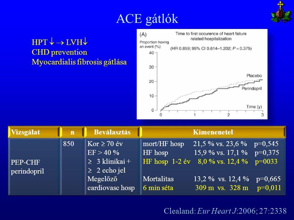 ACE gátlók Clealand: Eur Heart J:2006; 27:2338 HPT   LVH  CHD prevention Myocardialis fibrosis gátlása