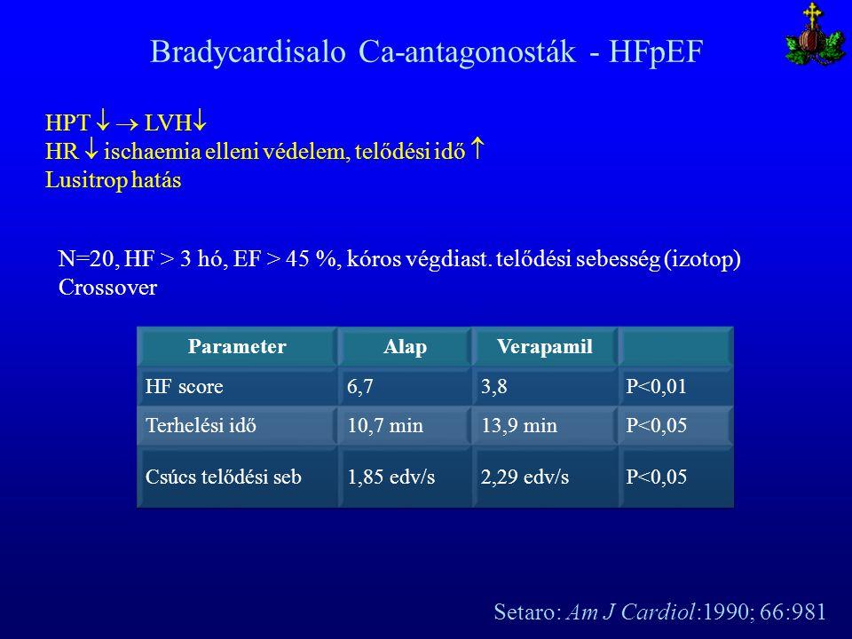 Bradycardisalo Ca-antagonosták - HFpEF Setaro: Am J Cardiol:1990; 66:981 N=20, HF > 3 hó, EF > 45 %, kóros végdiast. telődési sebesség (izotop) Crosso