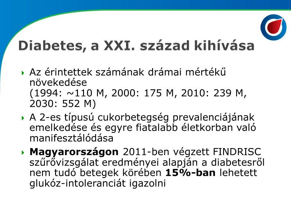  Az érintettek számának drámai mértékű növekedése (1994: ~110 M, 2000: 175 M, 2010: 239 M, 2030: 552 M)  A 2-es típusú cukorbetegség prevalenciájána