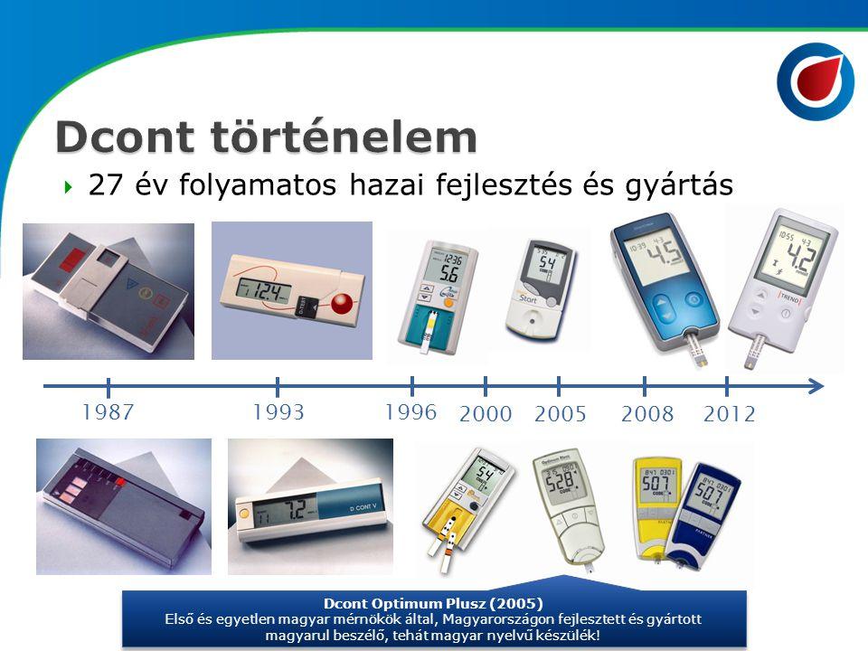  27 év folyamatos hazai fejlesztés és gyártás 2012 1987 2008 1996 1993 20002005 Dcont Optimum Plusz (2005) Első és egyetlen magyar mérnökök által, Ma