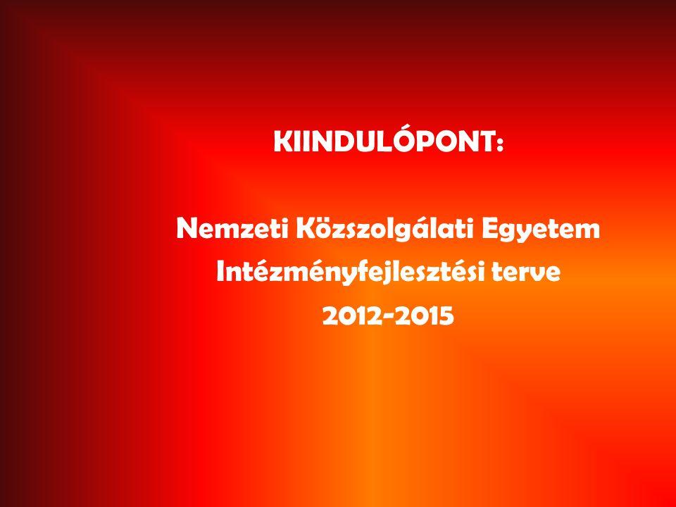 KIINDULÓPONT: Nemzeti Közszolgálati Egyetem Intézményfejlesztési terve 2012-2015