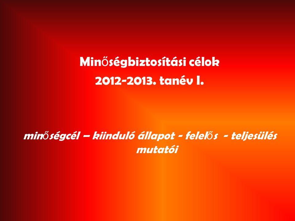 Min ő ségbiztosítási célok 2012-2013. tanév I.