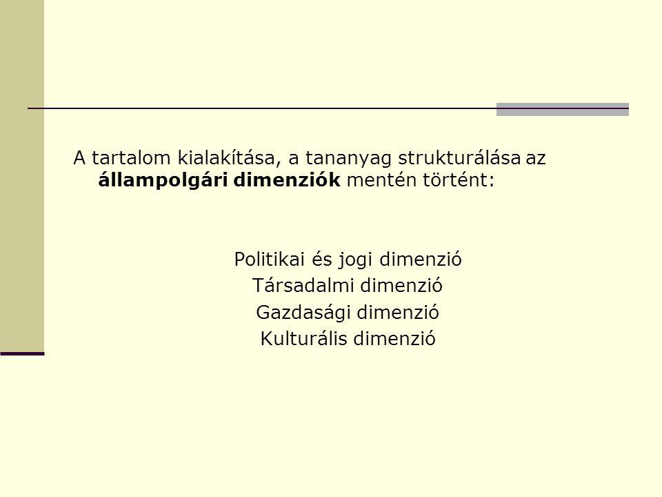 A tartalom kialakítása, a tananyag strukturálása az állampolgári dimenziók mentén történt: Politikai és jogi dimenzió Társadalmi dimenzió Gazdasági dimenzió Kulturális dimenzió