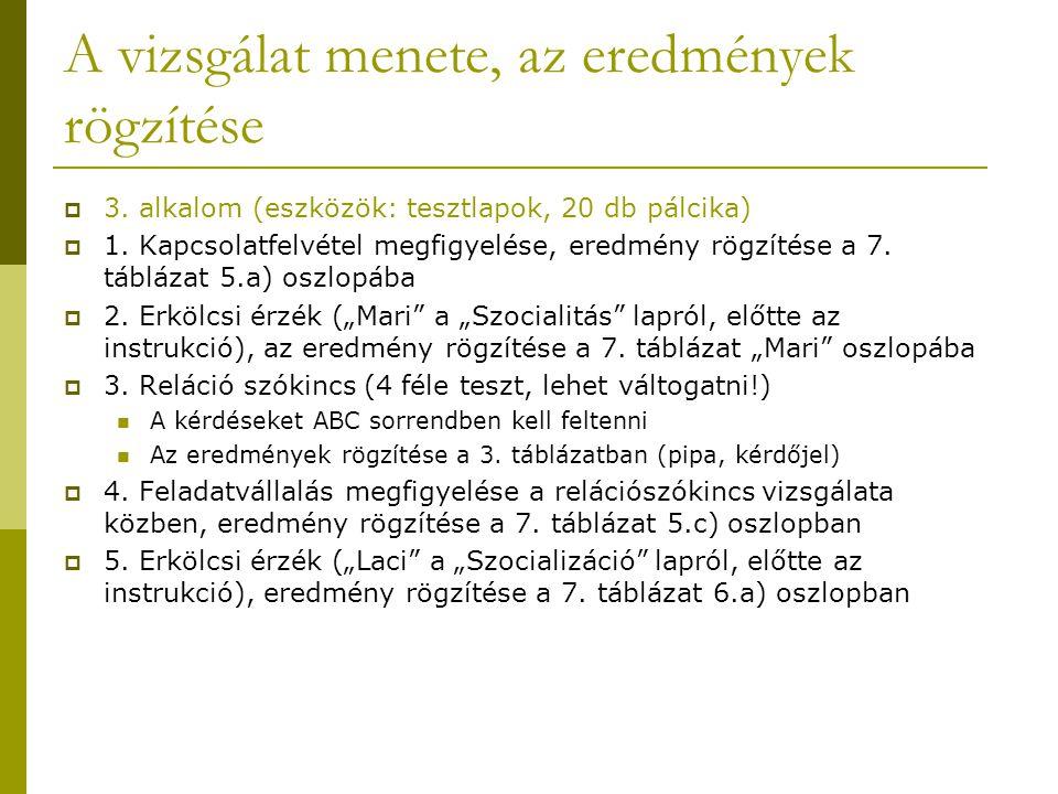 A vizsgálat menete, az eredmények rögzítése  3. alkalom (eszközök: tesztlapok, 20 db pálcika)  1. Kapcsolatfelvétel megfigyelése, eredmény rögzítése