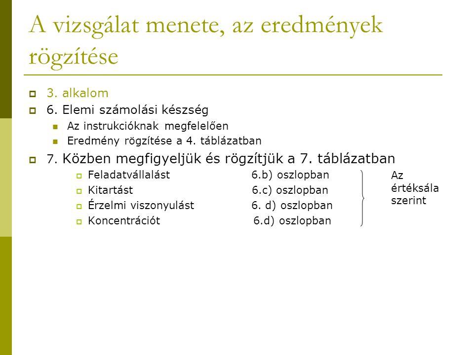 A vizsgálat menete, az eredmények rögzítése  3. alkalom  6. Elemi számolási készség Az instrukcióknak megfelelően Eredmény rögzítése a 4. táblázatba