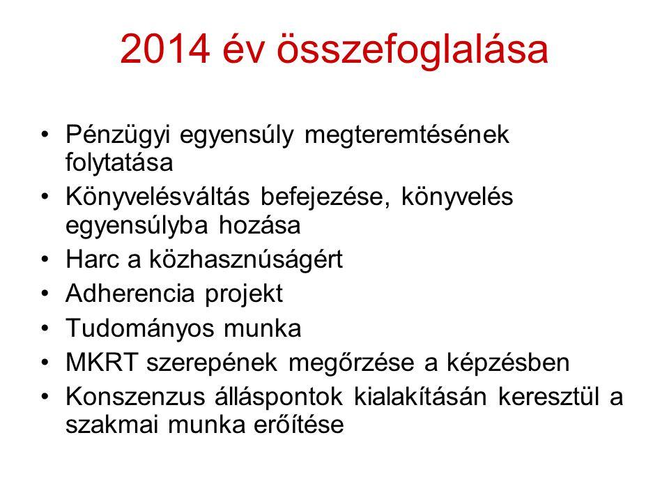 2014 év összefoglalása Pénzügyi egyensúly megteremtésének folytatása Könyvelésváltás befejezése, könyvelés egyensúlyba hozása Harc a közhasznúságért A
