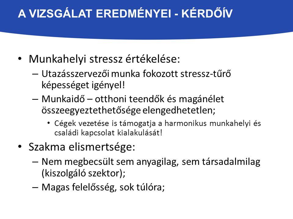 A VIZSGÁLAT EREDMÉNYEI - KÉRDŐÍV Munkahelyi stressz értékelése: – Utazásszervezői munka fokozott stressz-tűrő képességet igényel.