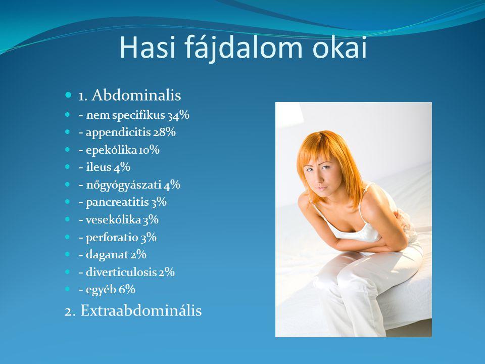Hasi fájdalom okai 1. Abdominalis - nem specifikus 34% - appendicitis 28% - epekólika 10% - ileus 4% - nőgyógyászati 4% - pancreatitis 3% - vesekólika