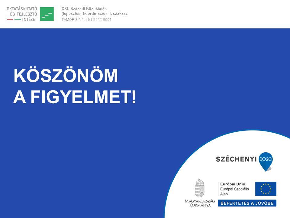 XXI. Századi Közoktatás (fejlesztés, koordináció) II. szakasz TÁMOP-3.1.1-11/1-2012-0001 KÖSZÖNÖM A FIGYELMET!