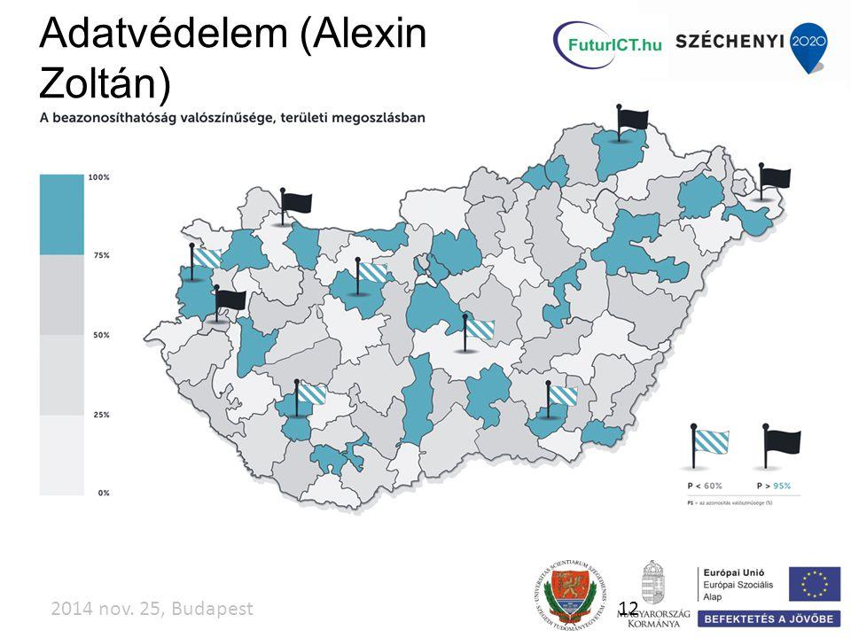 2014 nov. 25, Budapest12 Adatvédelem (Alexin Zoltán)