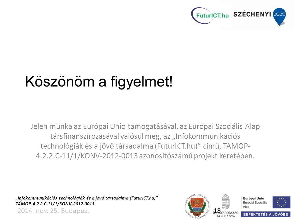2014. nov. 25, Budapest18 Köszönöm a figyelmet.