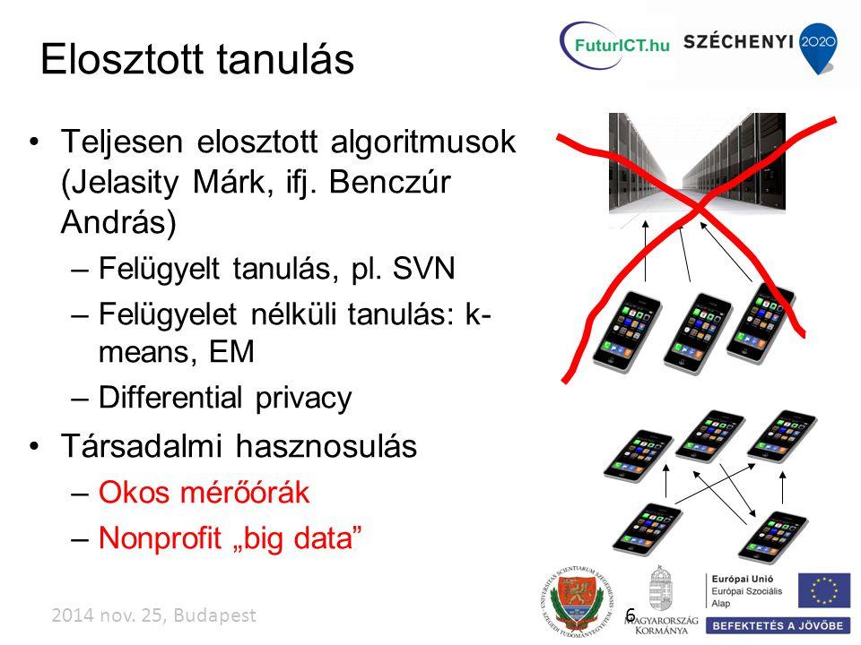2014 nov. 25, Budapest6 Elosztott tanulás Teljesen elosztott algoritmusok (Jelasity Márk, ifj.