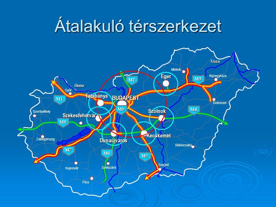 Átalakuló térszerkezet Győr Kaposvár Pécs Szekszárd Békéscsaba Nyíregyháza Miskolc Debrecen Szeged Duna Tisza BUDAPEST M3 M4 M0 M2 M8 M1 M7 M6 M5 Szom