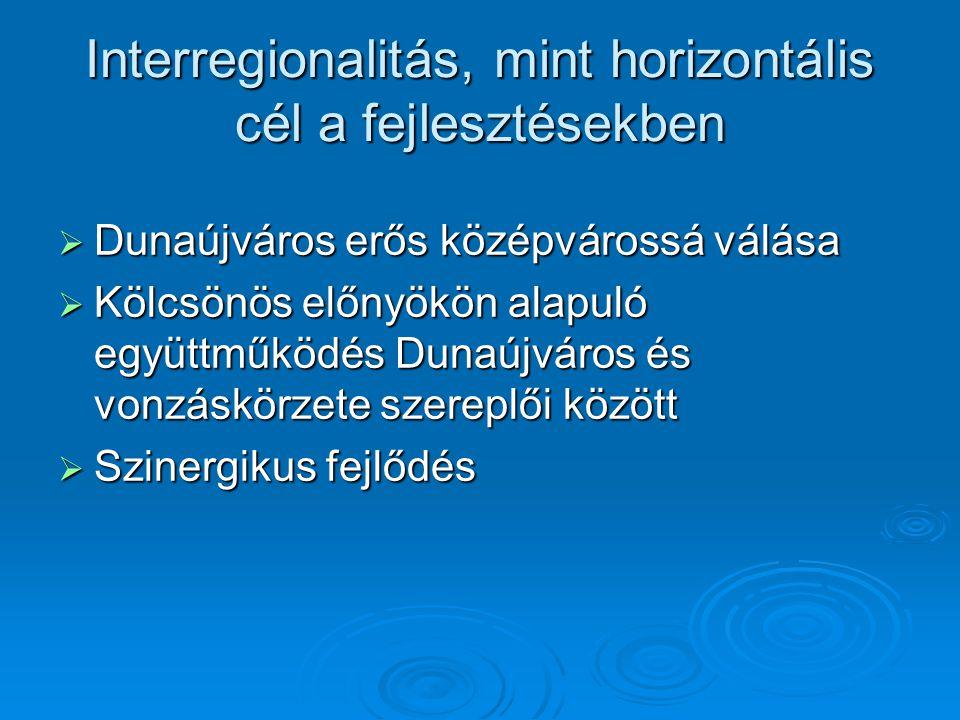 Interregionalitás, mint horizontális cél a fejlesztésekben  Dunaújváros erős középvárossá válása  Kölcsönös előnyökön alapuló együttműködés Dunaújvá