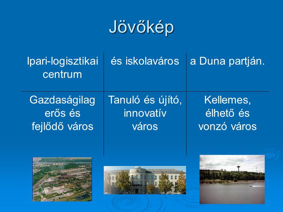 Jövőkép Ipari-logisztikai centrum és iskolavárosa Duna partján. Gazdaságilag erős és fejlődő város Tanuló és újító, innovatív város Kellemes, élhető é