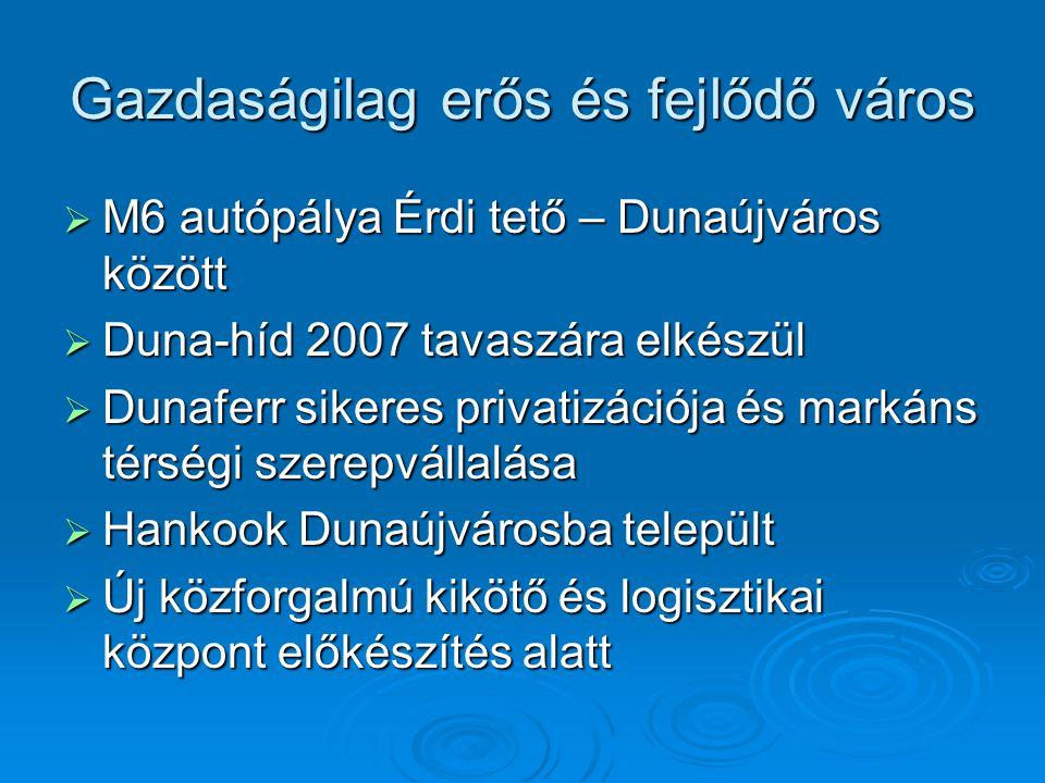 Gazdaságilag erős és fejlődő város  M6 autópálya Érdi tető – Dunaújváros között  Duna-híd 2007 tavaszára elkészül  Dunaferr sikeres privatizációja