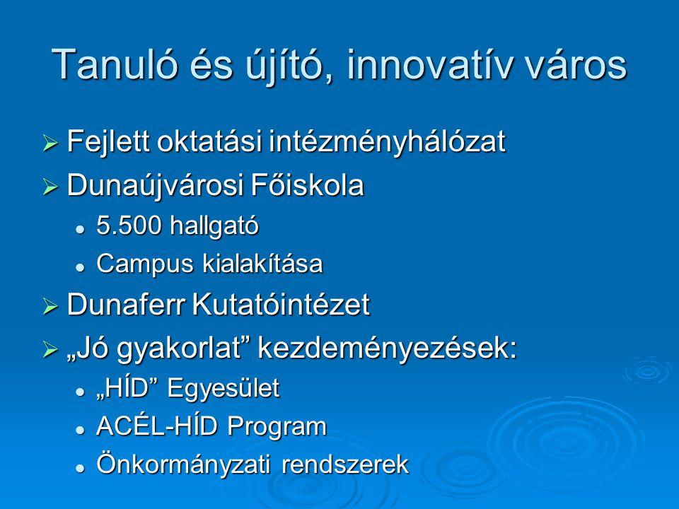 """Tanuló és újító, innovatív város  Fejlett oktatási intézményhálózat  Dunaújvárosi Főiskola 5.500 hallgató 5.500 hallgató Campus kialakítása Campus kialakítása  Dunaferr Kutatóintézet  """"Jó gyakorlat kezdeményezések: """"HÍD Egyesület """"HÍD Egyesület ACÉL-HÍD Program ACÉL-HÍD Program Önkormányzati rendszerek Önkormányzati rendszerek"""