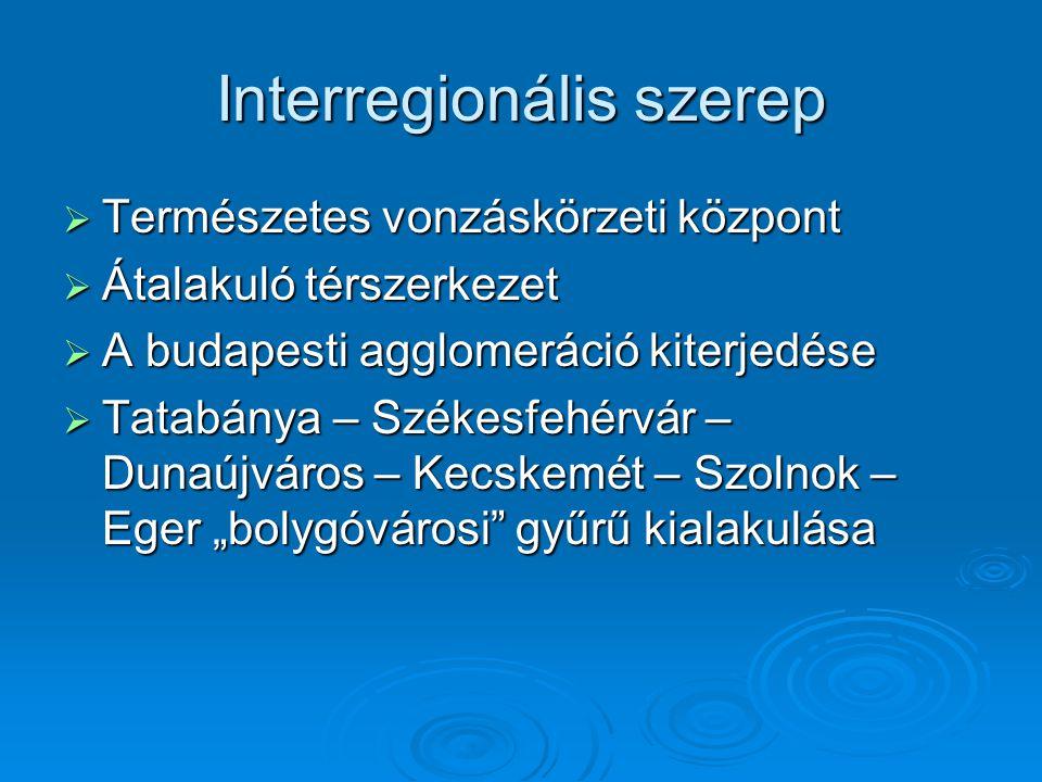Interregionális szerep  Természetes vonzáskörzeti központ  Átalakuló térszerkezet  A budapesti agglomeráció kiterjedése  Tatabánya – Székesfehérvá