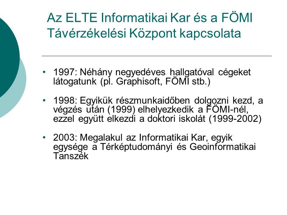 Az ELTE Informatikai Kar és a FÖMI Távérzékelési Központ kapcsolata 1997: Néhány negyedéves hallgatóval cégeket látogatunk (pl.