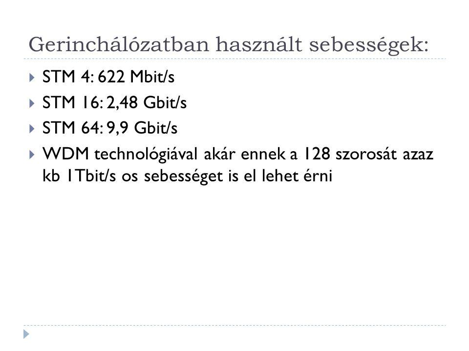 Gerinchálózatban használt sebességek:  STM 4: 622 Mbit/s  STM 16: 2,48 Gbit/s  STM 64: 9,9 Gbit/s  WDM technológiával akár ennek a 128 szorosát az
