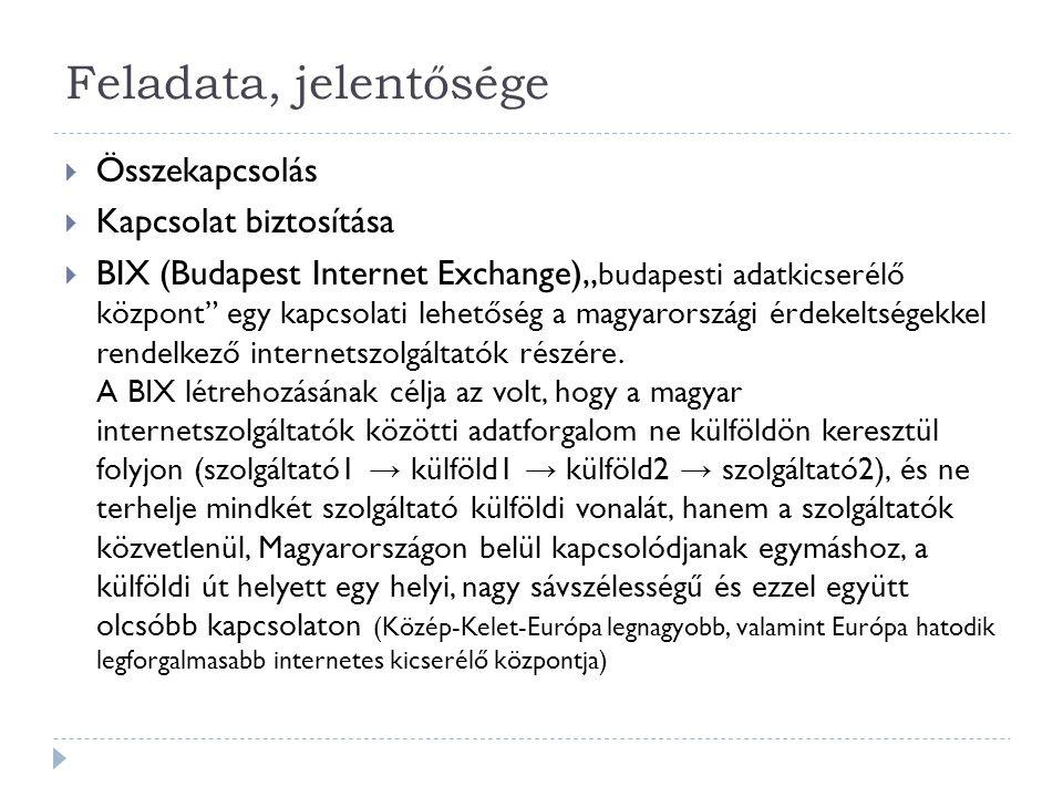 """Feladata, jelentősége  Összekapcsolás  Kapcsolat biztosítása  BIX (Budapest Internet Exchange)"""" budapesti adatkicserélő központ"""" egy kapcsolati leh"""
