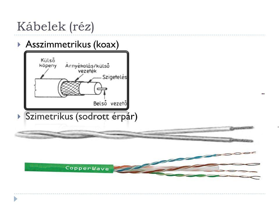 Kábelek (réz)  Asszimmetrikus (koax)  Szimetrikus (sodrott érpár)