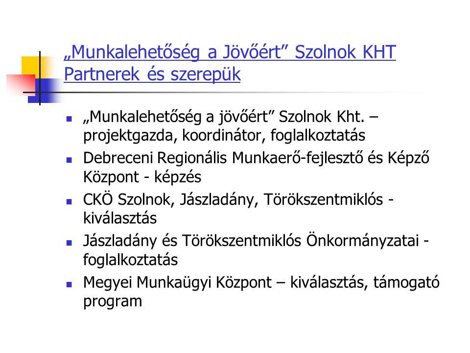 """""""Munkalehetőség a Jövőért"""" Szolnok KHT Partnerek és szerepük """"Munkalehetőség a jövőért"""" Szolnok Kht. – projektgazda, koordinátor, foglalkoztatás Debre"""